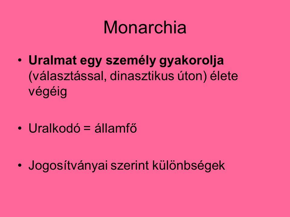 Monarchia Uralmat egy személy gyakorolja (választással, dinasztikus úton) élete végéig Uralkodó = államfő Jogosítványai szerint különbségek