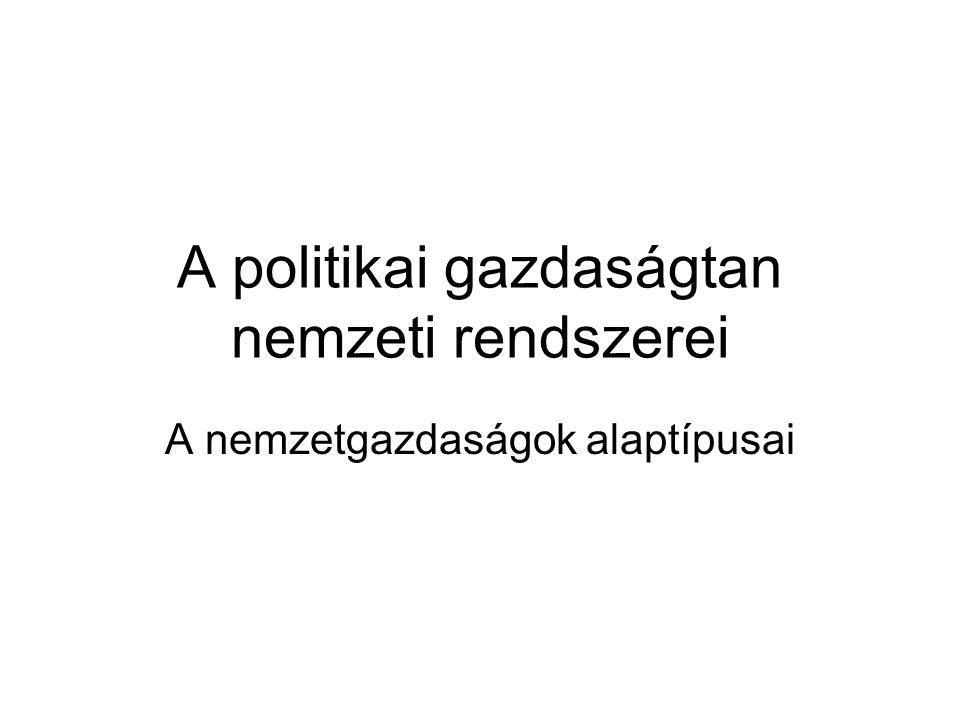 A politikai gazdaságtan nemzeti rendszerei A nemzetgazdaságok alaptípusai