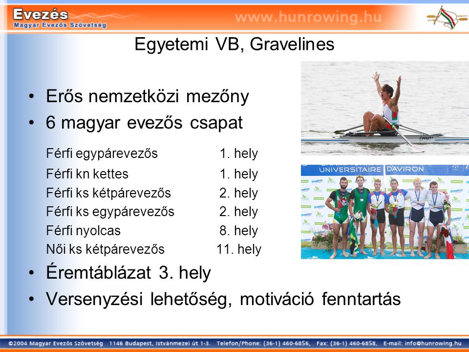 Egyetemi VB, Gravelines Erős nemzetközi mezőny 6 magyar evezős csapat Férfi egypárevezős 1.