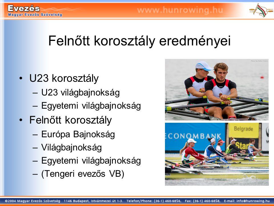 Felnőtt korosztály eredményei U23 korosztály –U23 világbajnokság –Egyetemi világbajnokság Felnőtt korosztály –Európa Bajnokság –Világbajnokság –Egyetemi világbajnokság –(Tengeri evezős VB)