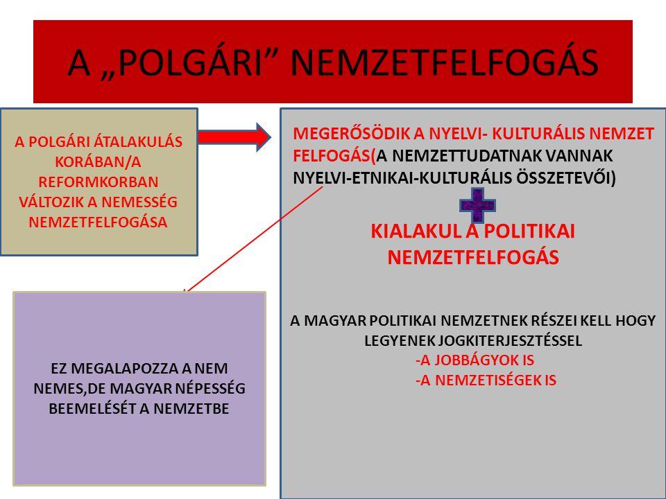"""A """"POLGÁRI"""" NEMZETFELFOGÁS A POLGÁRI ÁTALAKULÁS KORÁBAN/A REFORMKORBAN VÁLTOZIK A NEMESSÉG NEMZETFELFOGÁSA KIALAKUL A POLITIKAI NEMZETFELFOGÁS A MAGYA"""