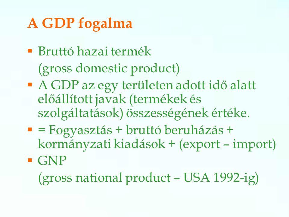 A GDP fogalma  Bruttó hazai termék (gross domestic product)  A GDP az egy területen adott idő alatt előállított javak (termékek és szolgáltatások) összességének értéke.