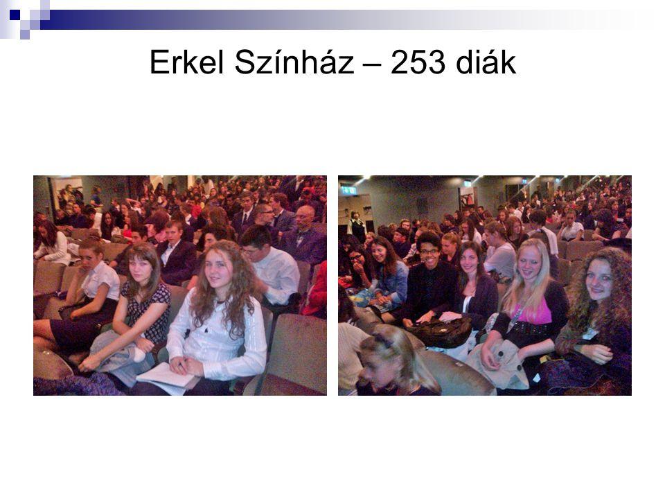 Erkel Színház – 253 diák