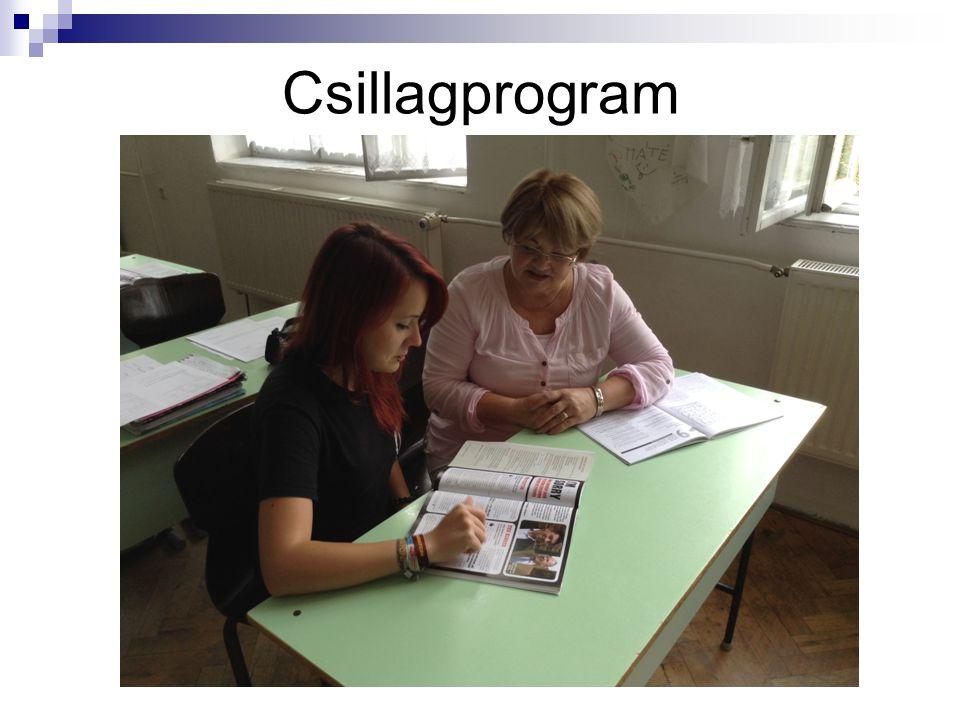 Matematika tehetséggondozás Felvételi előkészítő szakkör 6-8.