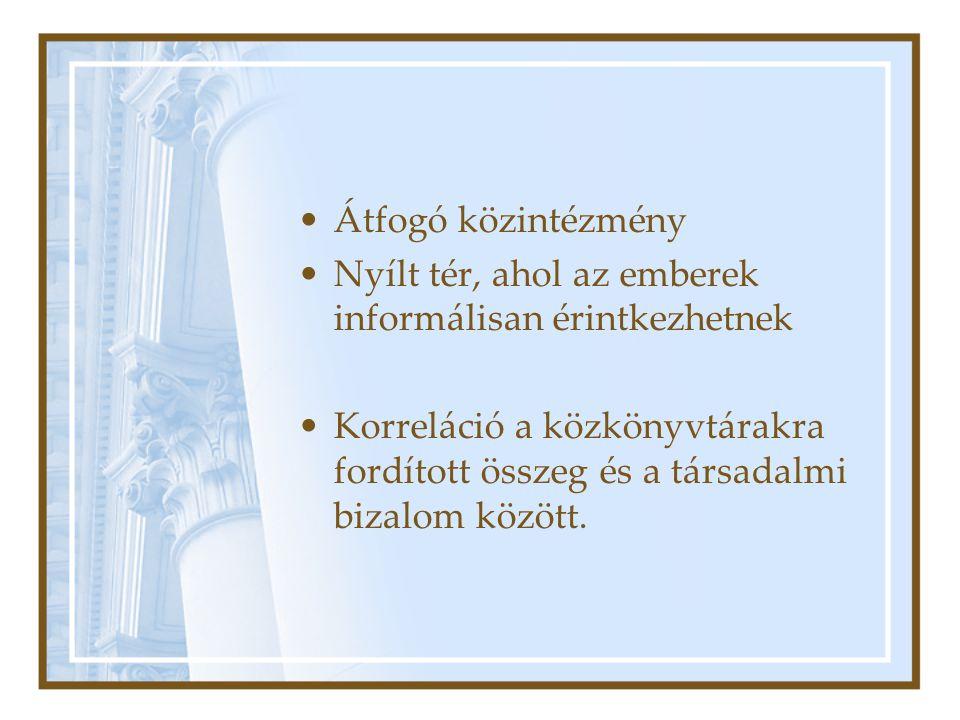 Átfogó közintézmény Nyílt tér, ahol az emberek informálisan érintkezhetnek Korreláció a közkönyvtárakra fordított összeg és a társadalmi bizalom között.