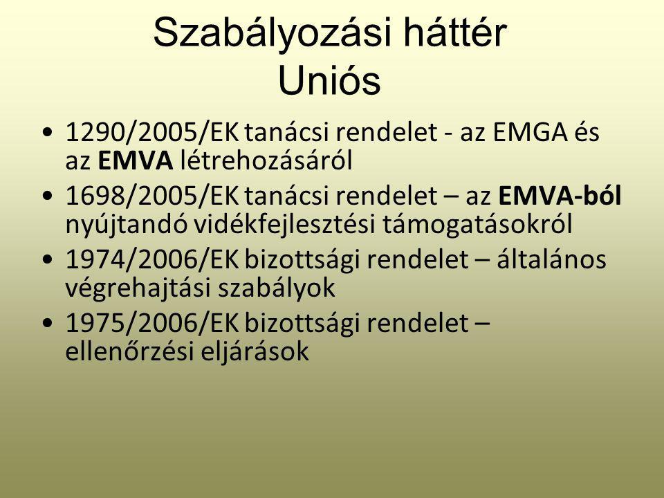 Szabályozási háttér Uniós 1290/2005/EK tanácsi rendelet - az EMGA és az EMVA létrehozásáról 1698/2005/EK tanácsi rendelet – az EMVA-ból nyújtandó vidékfejlesztési támogatásokról 1974/2006/EK bizottsági rendelet – általános végrehajtási szabályok 1975/2006/EK bizottsági rendelet – ellenőrzési eljárások