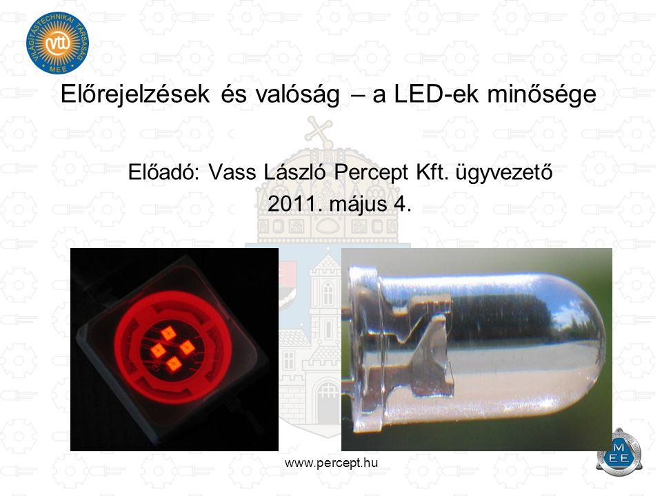 www.percept.hu Előadó: Vass László Percept Kft. ügyvezető 2011. május 4. Előrejelzések és valóság – a LED-ek minősége