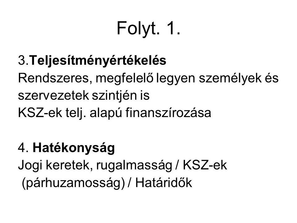 Folyt. 1.