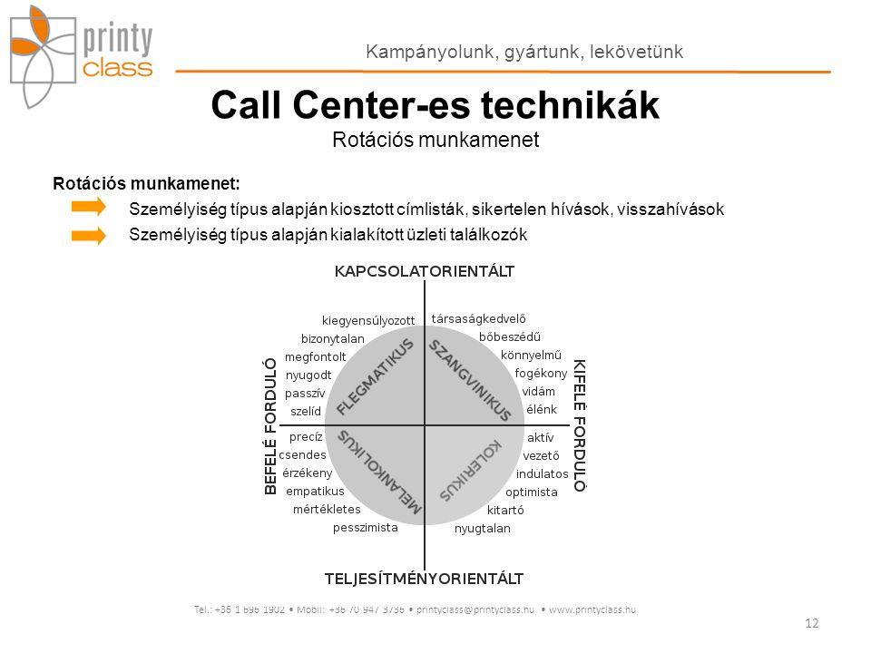 Call Center-es technikák Rotációs munkamenet Rotációs munkamenet: Személyiség típus alapján kiosztott címlisták, sikertelen hívások, visszahívások Sze