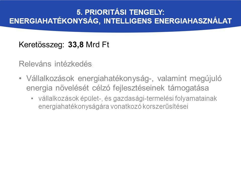 5. PRIORITÁSI TENGELY: ENERGIAHATÉKONYSÁG, INTELLIGENS ENERGIAHASZNÁLAT Keretösszeg: 33,8 Mrd Ft Releváns intézkedés : Vállalkozások energiahatékonysá