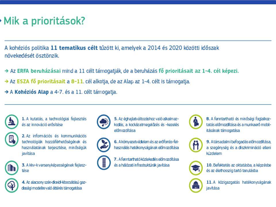 CÉLTERÜLETEK HÁROM JOGOSULTSÁGI KATEGÓRIA A GDP/FŐ ALAPJÁN 1.