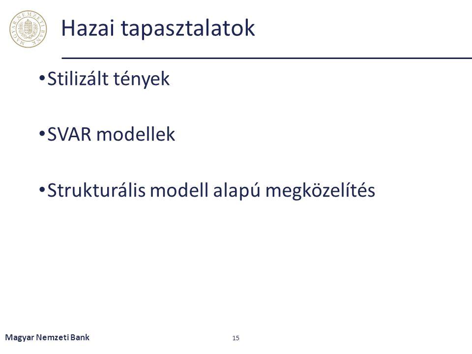 Hazai tapasztalatok Stilizált tények SVAR modellek Strukturális modell alapú megközelítés Magyar Nemzeti Bank 15