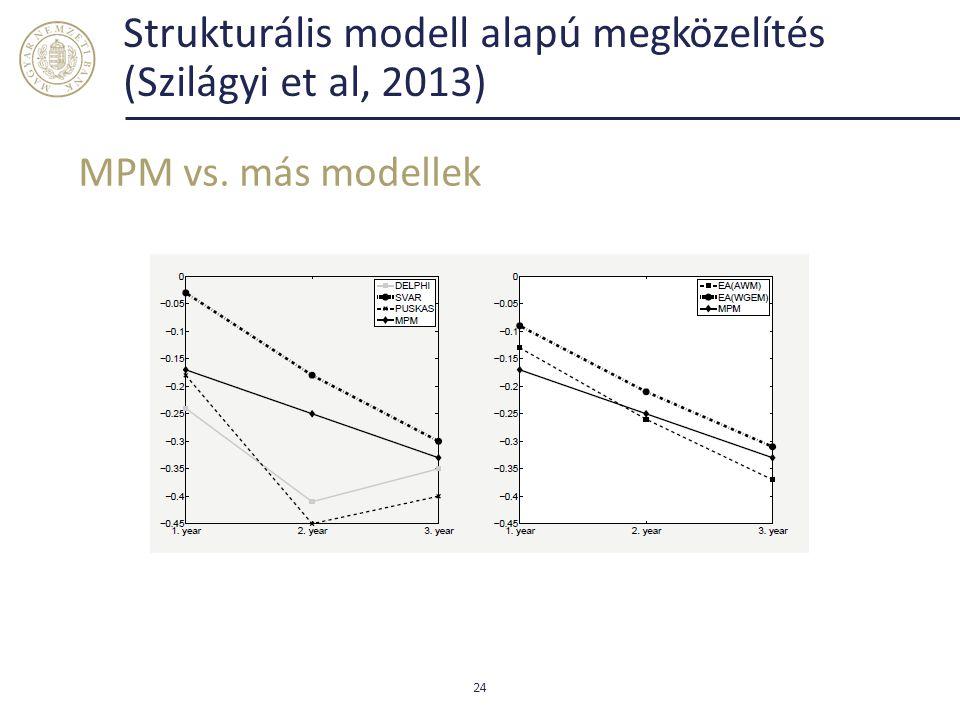 Strukturális modell alapú megközelítés (Szilágyi et al, 2013) MPM vs. más modellek 24