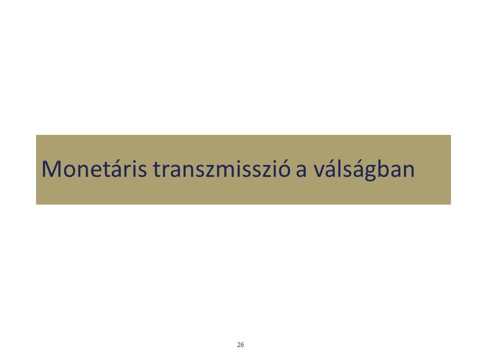 Monetáris transzmisszió a válságban 26