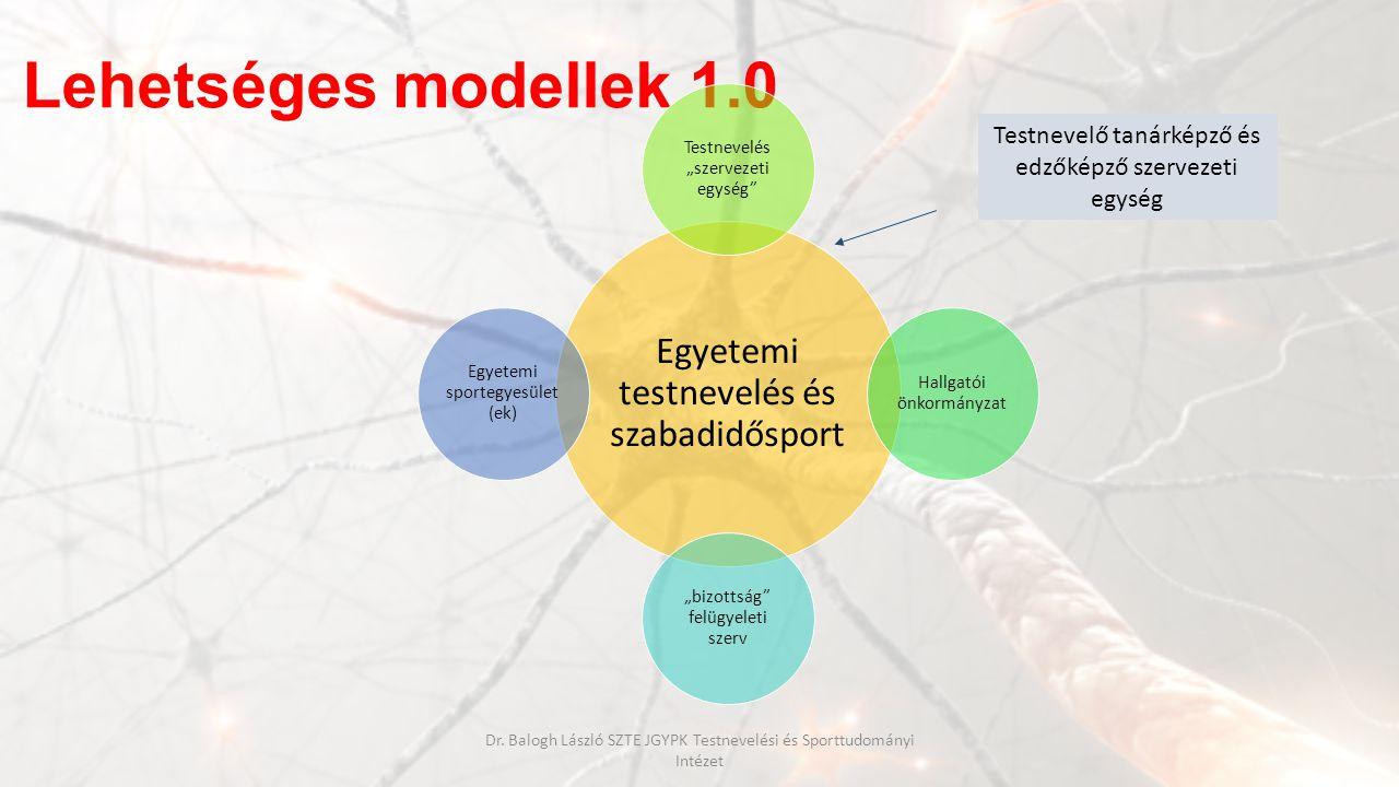 Lehetséges modellek 1.0 Dr.