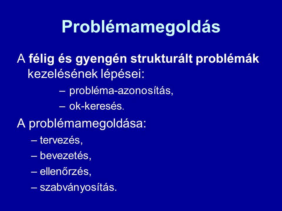 Problémamegoldás A félig és gyengén strukturált problémák kezelésének lépései: – probléma-azonosítás, – ok-keresés. A problémamegoldása: –tervezés, –b