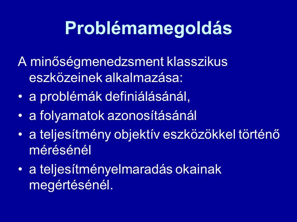 Problémamegoldás A minőségmenedzsment klasszikus eszközeinek alkalmazása: a problémák definiálásánál, a folyamatok azonosításánál a teljesítmény objek