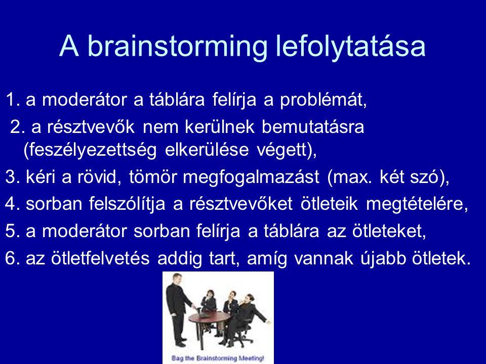 A brainstorming lefolytatása 1. a moderátor a táblára felírja a problémát, 2. a résztvevők nem kerülnek bemutatásra (feszélyezettség elkerülése végett