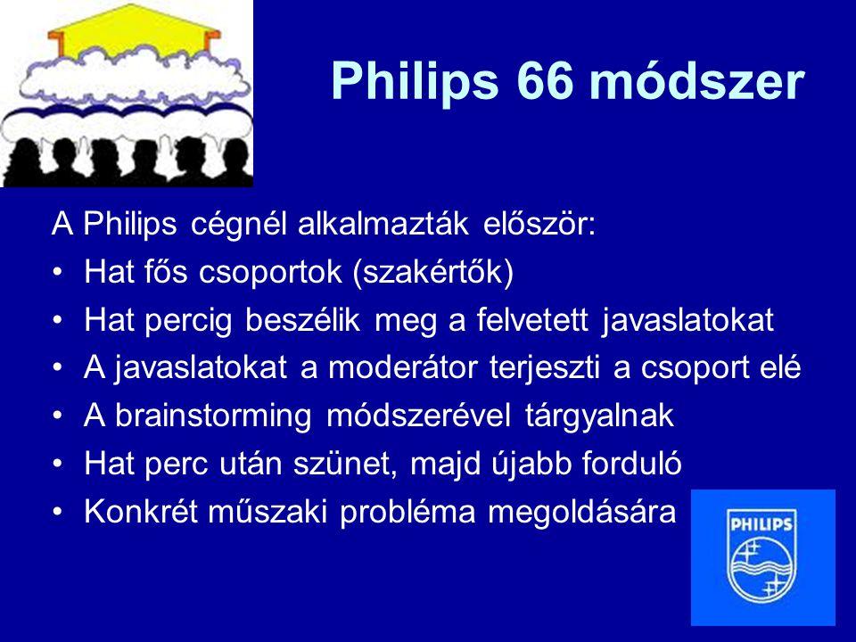 Philips 66 módszer A Philips cégnél alkalmazták először: Hat fős csoportok (szakértők) Hat percig beszélik meg a felvetett javaslatokat A javaslatokat