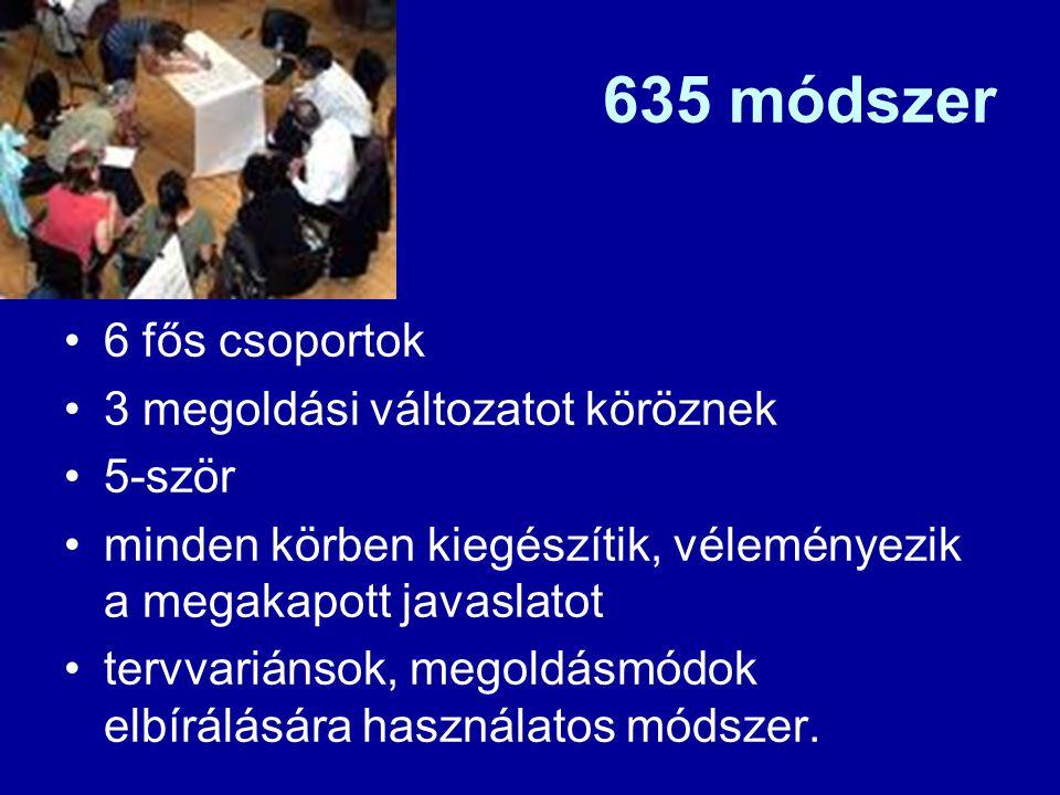 635 módszer 6 fős csoportok 3 megoldási változatot köröznek 5-ször minden körben kiegészítik, véleményezik a megakapott javaslatot tervvariánsok, mego