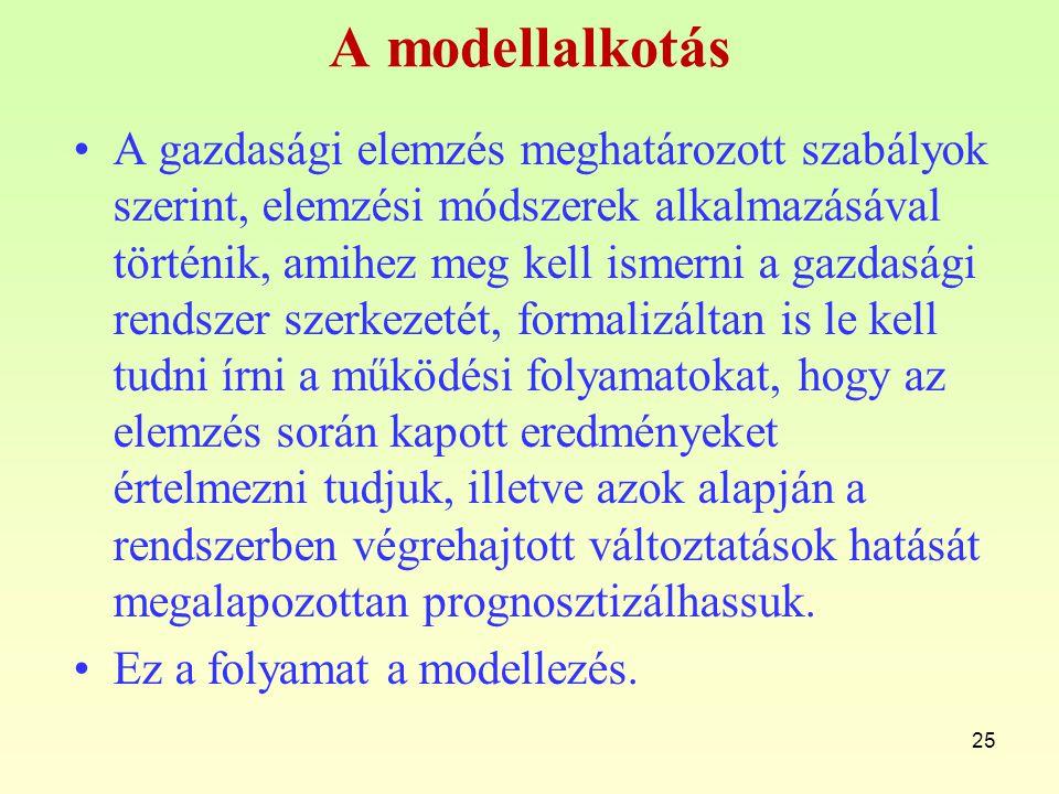 A modellalkotás A gazdasági elemzés meghatározott szabályok szerint, elemzési módszerek alkalmazásával történik, amihez meg kell ismerni a gazdasági rendszer szerkezetét, formalizáltan is le kell tudni írni a működési folyamatokat, hogy az elemzés során kapott eredményeket értelmezni tudjuk, illetve azok alapján a rendszerben végrehajtott változtatások hatását megalapozottan prognosztizálhassuk.