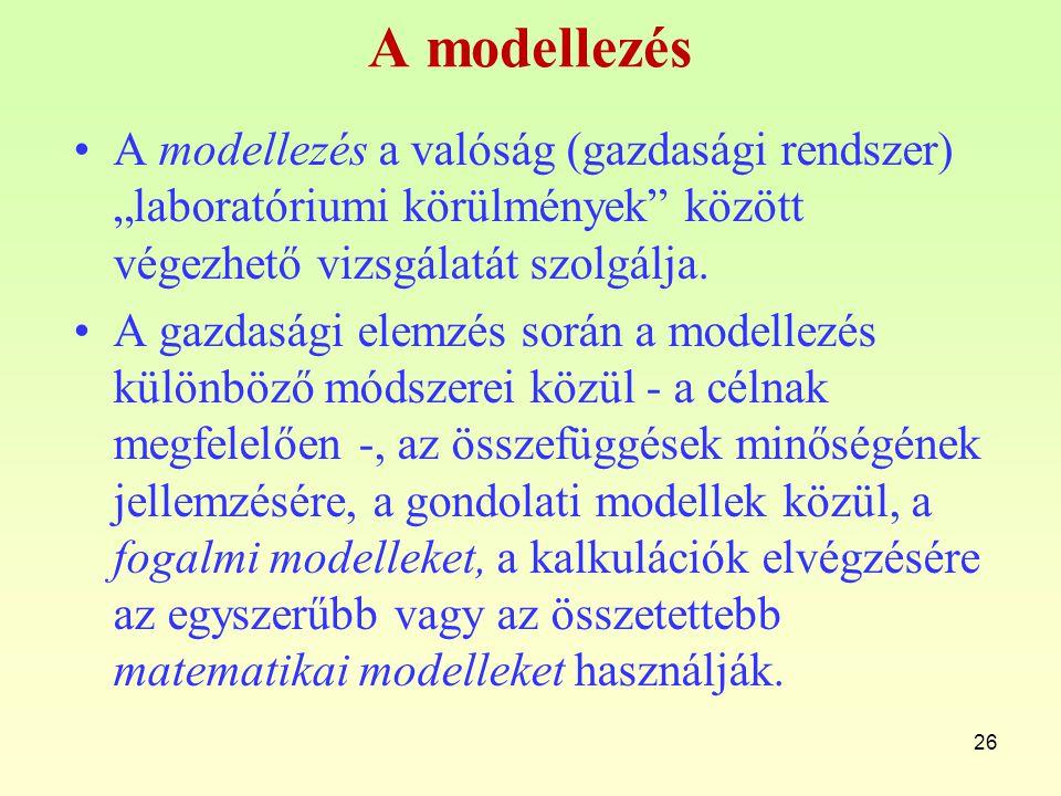 """A modellezés A modellezés a valóság (gazdasági rendszer) """"laboratóriumi körülmények között végezhető vizsgálatát szolgálja."""