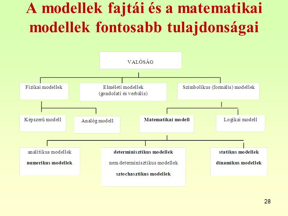 A modellek fajtái és a matematikai modellek fontosabb tulajdonságai 28