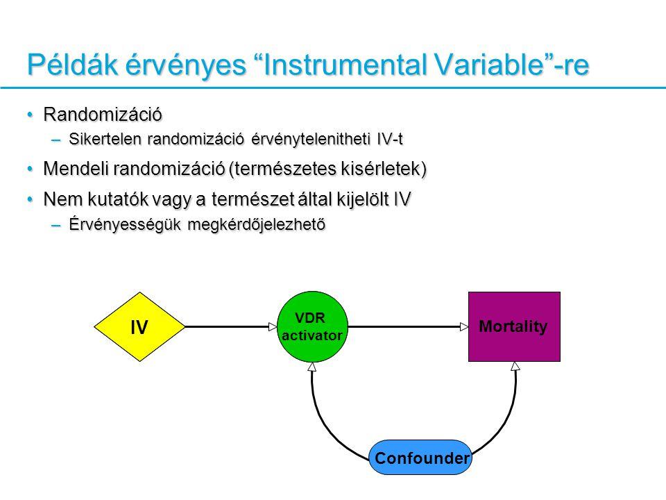 Példák érvényes Instrumental Variable -re RandomizációRandomizáció –Sikertelen randomizáció érvénytelenitheti IV-t Mendeli randomizáció (természetes kisérletek)Mendeli randomizáció (természetes kisérletek) Nem kutatók vagy a természet által kijelölt IVNem kutatók vagy a természet által kijelölt IV –Érvényességük megkérdőjelezhető VDR activator Mortality IV Confounder