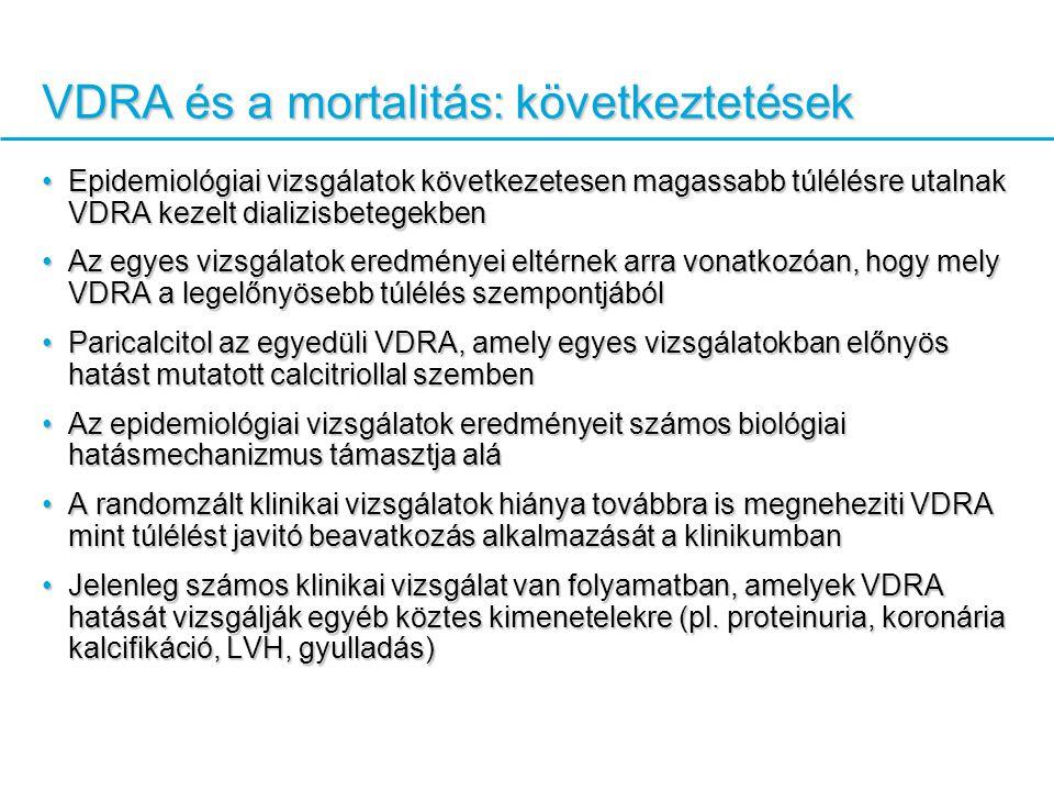 VDRA és a mortalitás: következtetések Epidemiológiai vizsgálatok következetesen magassabb túlélésre utalnak VDRA kezelt dializisbetegekbenEpidemiológiai vizsgálatok következetesen magassabb túlélésre utalnak VDRA kezelt dializisbetegekben Az egyes vizsgálatok eredményei eltérnek arra vonatkozóan, hogy mely VDRA a legelőnyösebb túlélés szempontjábólAz egyes vizsgálatok eredményei eltérnek arra vonatkozóan, hogy mely VDRA a legelőnyösebb túlélés szempontjából Paricalcitol az egyedüli VDRA, amely egyes vizsgálatokban előnyös hatást mutatott calcitriollal szembenParicalcitol az egyedüli VDRA, amely egyes vizsgálatokban előnyös hatást mutatott calcitriollal szemben Az epidemiológiai vizsgálatok eredményeit számos biológiai hatásmechanizmus támasztja aláAz epidemiológiai vizsgálatok eredményeit számos biológiai hatásmechanizmus támasztja alá A randomzált klinikai vizsgálatok hiánya továbbra is megneheziti VDRA mint túlélést javitó beavatkozás alkalmazását a klinikumbanA randomzált klinikai vizsgálatok hiánya továbbra is megneheziti VDRA mint túlélést javitó beavatkozás alkalmazását a klinikumban Jelenleg számos klinikai vizsgálat van folyamatban, amelyek VDRA hatását vizsgálják egyéb köztes kimenetelekre (pl.