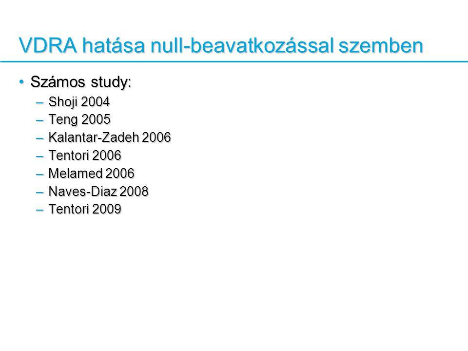 Számos study:Számos study: –Shoji 2004 –Teng 2005 –Kalantar-Zadeh 2006 –Tentori 2006 –Melamed 2006 –Naves-Diaz 2008 –Tentori 2009 VDRA hatása null-beavatkozással szemben