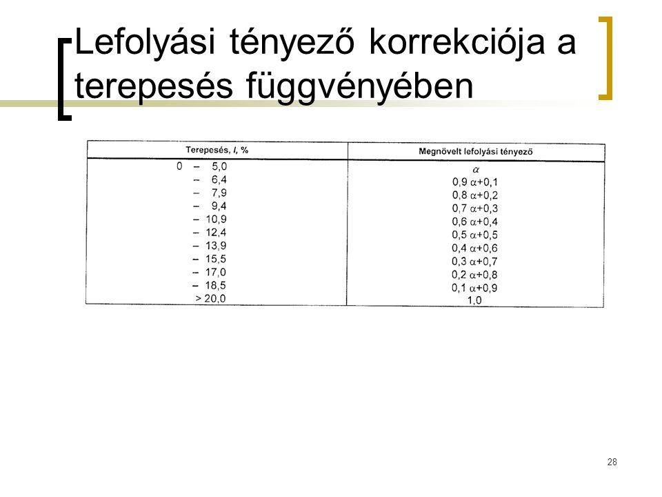 Lefolyási tényező korrekciója a terepesés függvényében 28