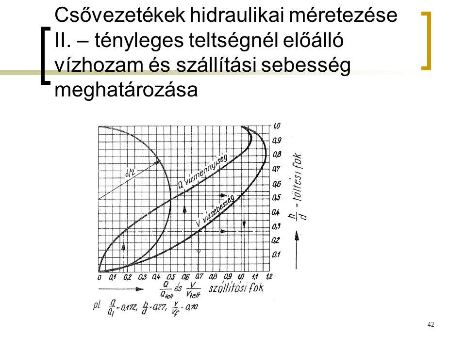 Csővezetékek hidraulikai méretezése II.
