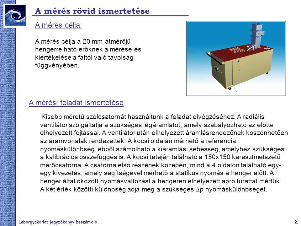 2.Laborgyakorlat jegyzőkönyv beszámoló A mérés rövid ismertetése A mérés célja: A mérés célja a 20 mm átmérőjű hengerre ható erőknek a mérése és kiértékelése a faltól való távolság függvényében.