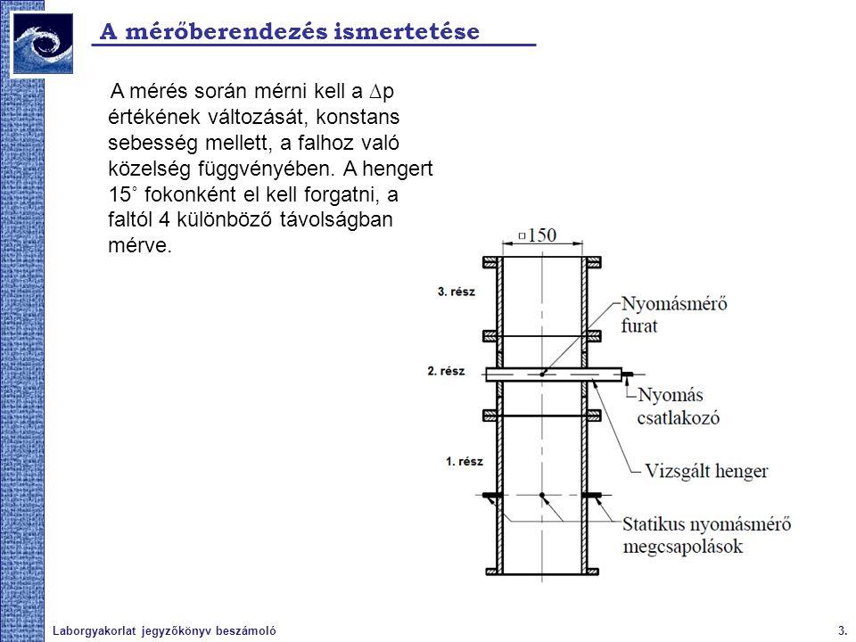 3.Laborgyakorlat jegyzőkönyv beszámoló A mérőberendezés ismertetése A mérés során mérni kell a ∆p értékének változását, konstans sebesség mellett, a falhoz való közelség függvényében.