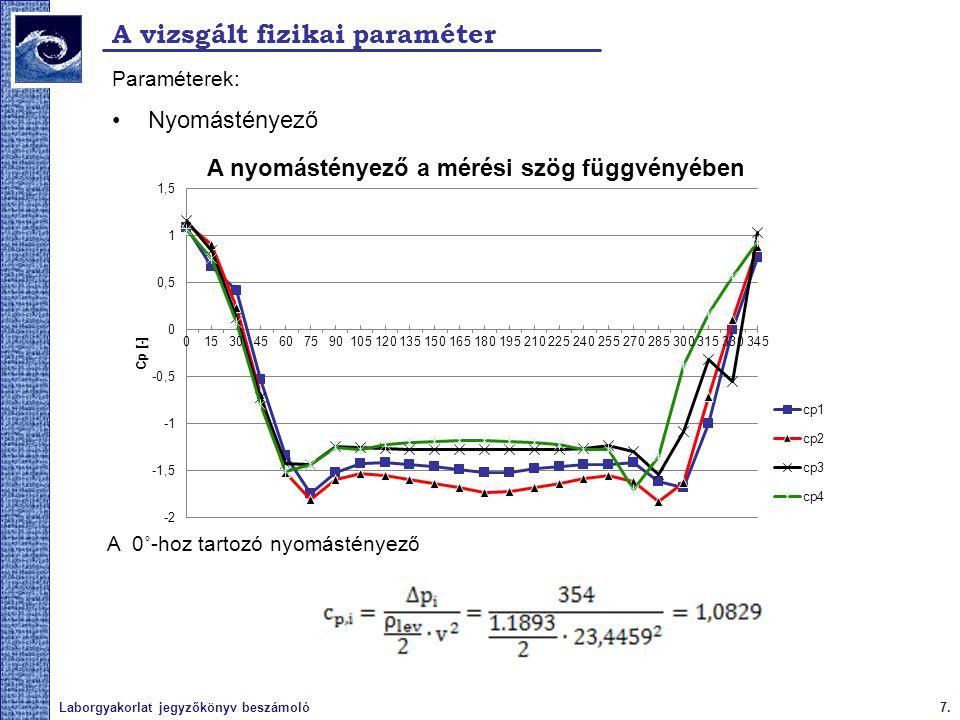 7.Laborgyakorlat jegyzőkönyv beszámoló A vizsgált fizikai paraméter Paraméterek: Nyomástényező A 0˚-hoz tartozó nyomástényező