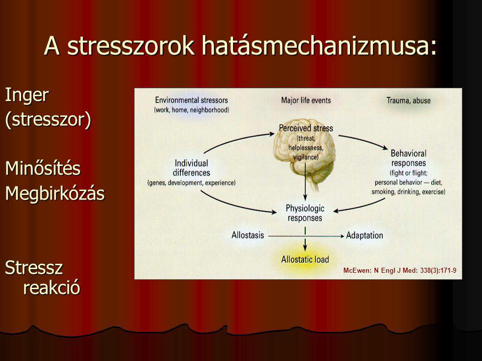 Szabályozási rendszerek: Vegetatív idegrendszer Paraszimpatikus IR Szimpatikus IR Neuroendokrin rendszer (HPA) Neuroimmun rendszer Tracey, Nature (2002), 420:853-59
