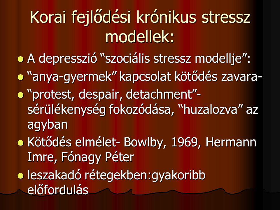 A társas támogatás pszichofiziológiája: Oxitocin, vasopressin központi szerepe- Oxitocin, vasopressin központi szerepe- S Knox, SW Porges munkássága S Knox, SW Porges munkássága a társas támogatás hatásának közvetítésében az oxitocin és vasopressin központi szerepet játszik- krónikus stressz állapot megelőzése-anya-gyerek, intim, bizalomteli testi kapcsolat a társas támogatás hatásának közvetítésében az oxitocin és vasopressin központi szerepet játszik- krónikus stressz állapot megelőzése-anya-gyerek, intim, bizalomteli testi kapcsolat 1982- A szorongás pszichofiziológiája, Ideggyógyászati Szemle 1982- A szorongás pszichofiziológiája, Ideggyógyászati Szemle Onkológiai betegeknél ellentétes hatású lehet a túlzott, direkt társas támogatás .