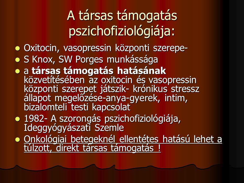 Megbirkózási készségek: Rosszabb betegség kimenettel jár együtt: Rosszabb betegség kimenettel jár együtt: a fatalista, beletörődő coping, a fatalista, beletörődő coping, a szorongó, aggodalmaskodó coping, a szorongó, aggodalmaskodó coping, a reménytelen, önfeladó megbirkózás, a reménytelen, önfeladó megbirkózás, Védő faktor: Védő faktor: a megküzdő coping, aktívan részt vesz a kezeléssel kapcsolatos döntésekben, a megküzdő coping, aktívan részt vesz a kezeléssel kapcsolatos döntésekben, viszonylag jobb kimenettelű az elkerülő coping viszonylag jobb kimenettelű az elkerülő coping Főleg mamma cc.
