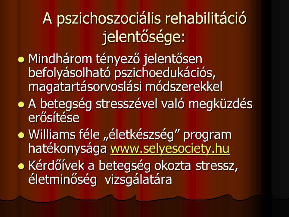 """A pszichoszociális rehabilitáció jelentősége: Mindhárom tényező jelentősen befolyásolható pszichoedukációs, magatartásorvoslási módszerekkel Mindhárom tényező jelentősen befolyásolható pszichoedukációs, magatartásorvoslási módszerekkel A betegség stresszével való megküzdés erősítése A betegség stresszével való megküzdés erősítése Williams féle """"életkészség program hatékonysága www.selyesociety.hu Williams féle """"életkészség program hatékonysága www.selyesociety.huwww.selyesociety.hu Kérdőívek a betegség okozta stressz, életminőség vizsgálatára Kérdőívek a betegség okozta stressz, életminőség vizsgálatára"""