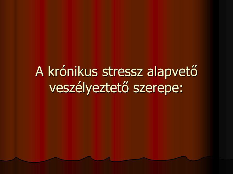 Hogyan jut a stressz a bőr alá.Krónikus beteg ill.