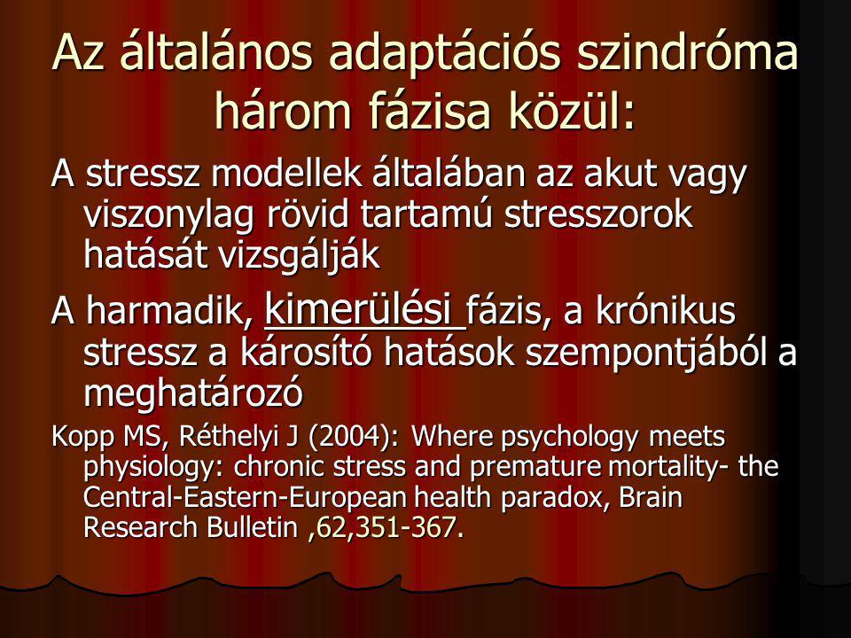 A helyzetek feletti kontroll központi szerepe: Sklar és Anisman (1979) kisérletei: Sklar és Anisman (1979) kisérletei: a stresszhelyzetek feletti kontroll képessége a tumornövekedés gátlásának lényeges tényezője a stresszhelyzetek feletti kontroll képessége a tumornövekedés gátlásának lényeges tényezője Sklar, L., Anisman, H.