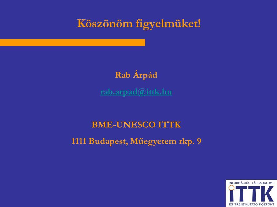 Köszönöm figyelmüket! Rab Árpád rab.arpad@ittk.hu BME-UNESCO ITTK 1111 Budapest, Műegyetem rkp. 9
