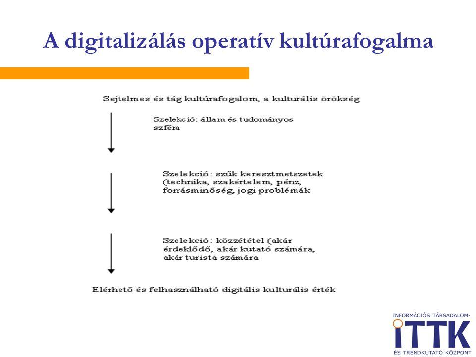 A digitalizálás operatív kultúrafogalma