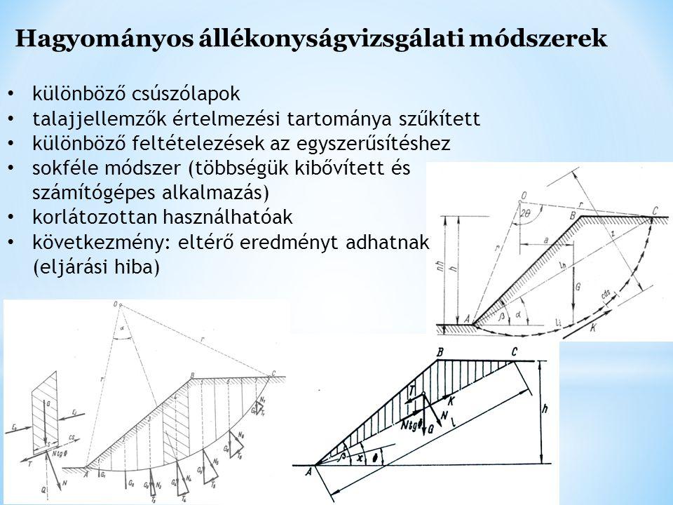 Back analysis véges elemes vagy hagyományos módszerrel bekövetkezett károsodás utólagos vizsgálához feltételezzük, hogy a tönkremenetelkor a biztonsági tényező értéke 1 ismert feltételek (pl.