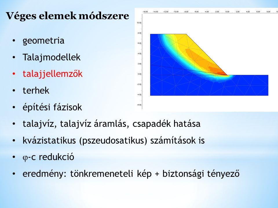 Módszer karakterisztikus érték meghatározására nem független talajjellemzők esetén közvetlen nyíróvizsgálat eredményeinek értékelése