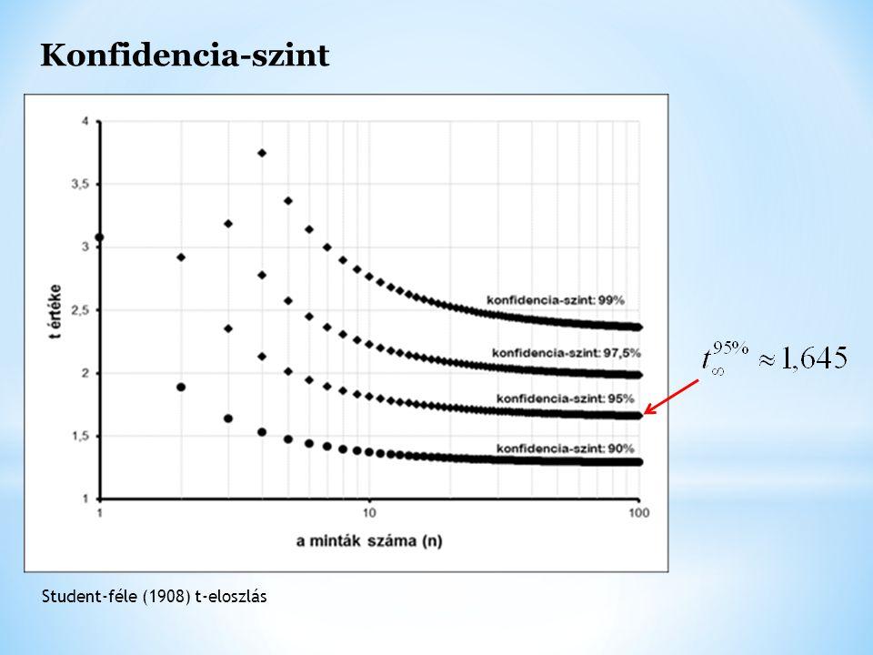 """A várható érték és a variációs tényező meghatározása A nincsenek vizsgálati eredmények, csak a paraméterre vonatkozó megelőző ismeretek B van elegendő mennyiségű, számszerű (numerikus) vizsgálati eredmény – klasszikus statisztikai feldolgozás C előbbi kettő (A és B) """"kombinációja : a vizsgálati eredmények mellett előzetes ismereteink (a priori információink) is vannak"""