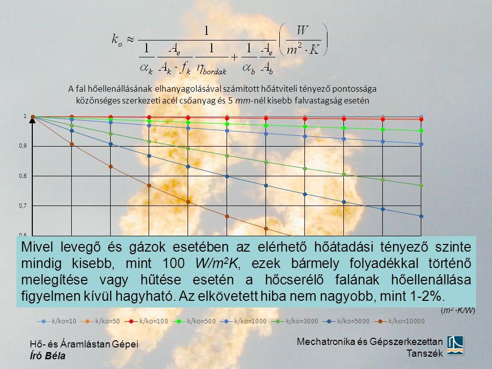  / ·10 5 (m 2 ·K/W) Mechatronika és Gépszerkezettan Tanszék Hő- és Áramlástan Gépei Író Béla Mivel levegő és gázok esetében az elérhető hőátadási tényező szinte mindig kisebb, mint 100 W/m 2 K, ezek bármely folyadékkal történő melegítése vagy hűtése esetén a hőcserélő falának hőellenállása figyelmen kívül hagyható.