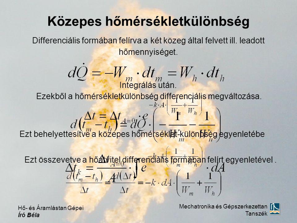 Differenciális formában felírva a két közeg által felvett ill.