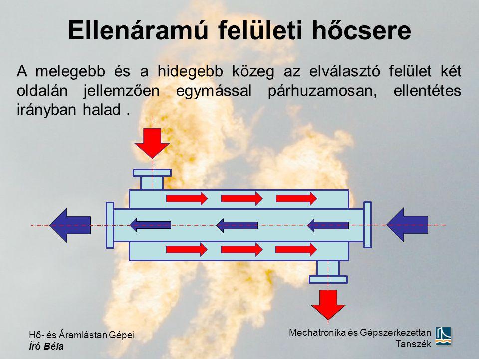 Ellenáramú felületi hőcsere A melegebb és a hidegebb közeg az elválasztó felület két oldalán jellemzően egymással párhuzamosan, ellentétes irányban ha