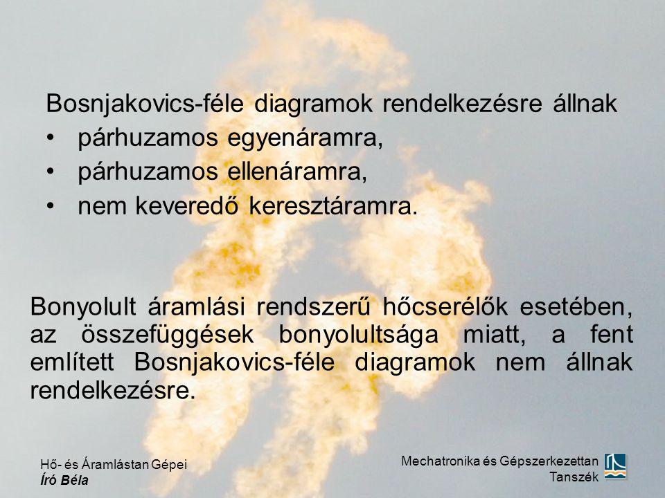 Bosnjakovics-féle diagramok rendelkezésre állnak párhuzamos egyenáramra, párhuzamos ellenáramra, nem keveredő keresztáramra.